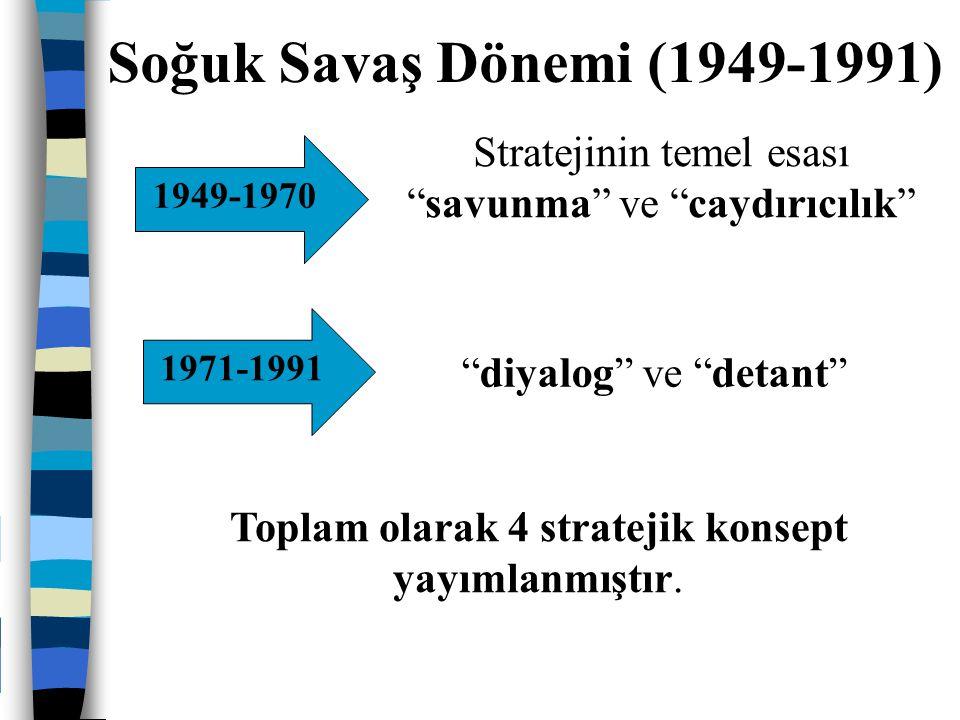 """Stratejinin temel esası """"savunma"""" ve """"caydırıcılık"""" Soğuk Savaş Dönemi (1949-1991) 1949-1970 """"diyalog"""" ve """"detant"""" 1971-1991 Toplam olarak 4 stratejik"""