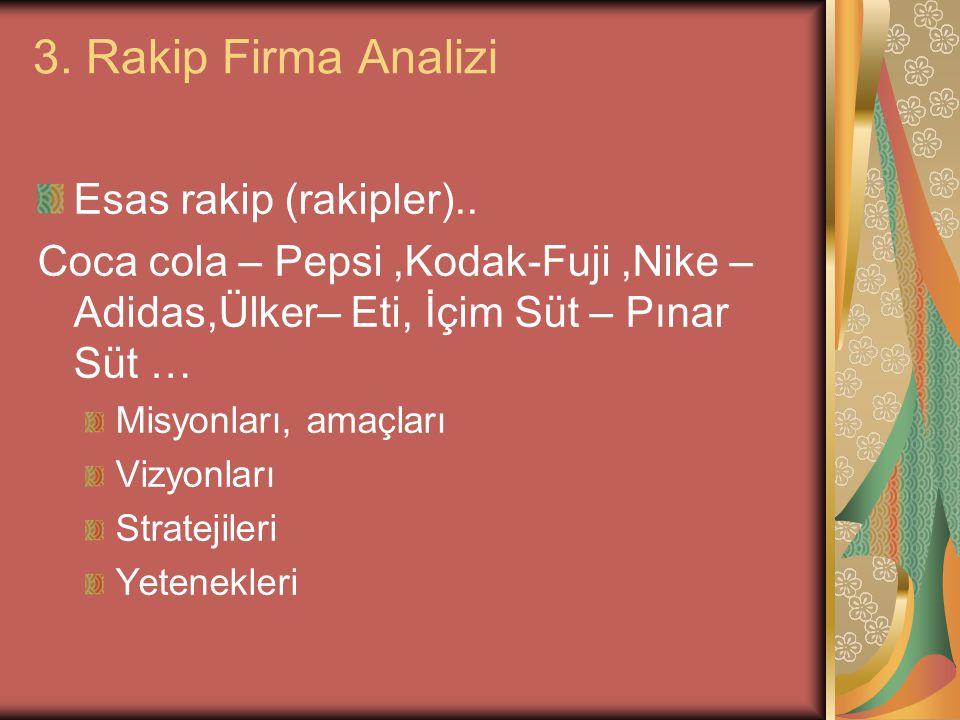 3. Rakip Firma Analizi Esas rakip (rakipler).. Coca cola – Pepsi,Kodak-Fuji,Nike – Adidas,Ülker– Eti, İçim Süt – Pınar Süt … Misyonları, amaçları Vizy