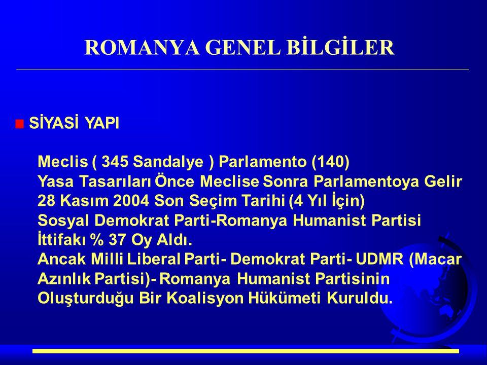 SİYASİ YAPI Meclis ( 345 Sandalye ) Parlamento (140) Yasa Tasarıları Önce Meclise Sonra Parlamentoya Gelir 28 Kasım 2004 Son Seçim Tarihi (4 Yıl İçin)