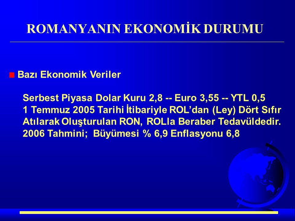 Bazı Ekonomik Veriler Serbest Piyasa Dolar Kuru 2,8 -- Euro 3,55 -- YTL 0,5 1 Temmuz 2005 Tarihi İtibariyle ROL'dan (Ley) Dört Sıfır Atılarak Oluşturu