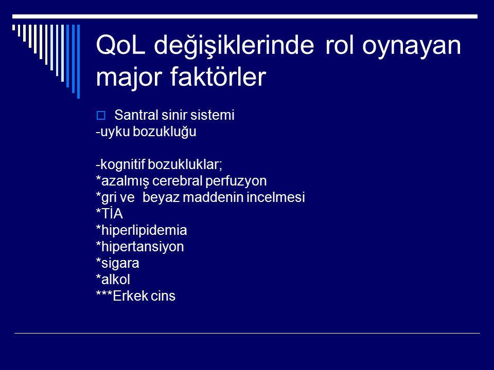 QoL değişiklerinde rol oynayan major faktörler  Santral sinir sistemi -uyku bozukluğu -kognitif bozukluklar; *azalmış cerebral perfuzyon *gri ve beyaz maddenin incelmesi *TİA *hiperlipidemia *hipertansiyon *sigara *alkol ***Erkek cins