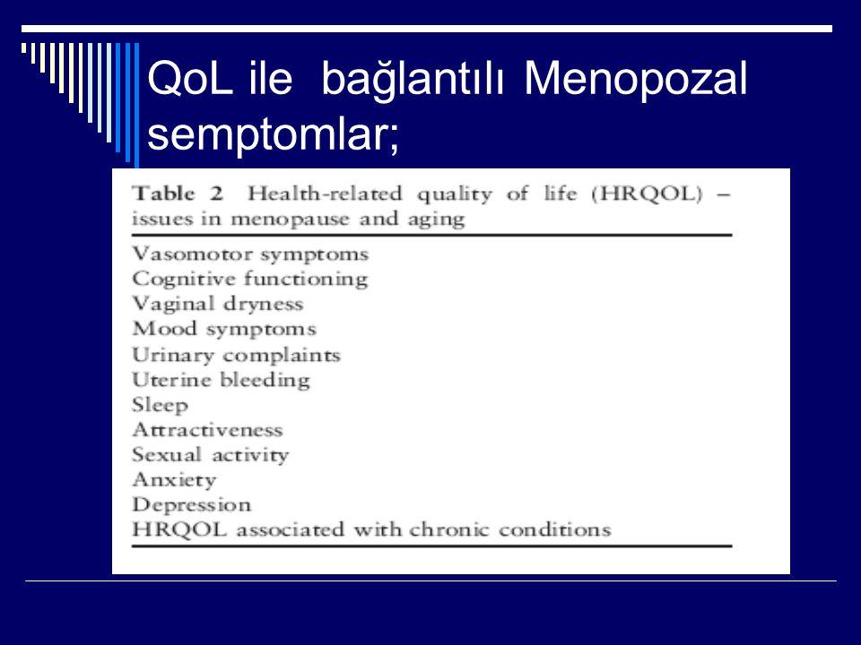QoL ile bağlantılı Menopozal semptomlar;