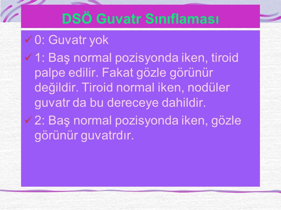 DSÖ Guvatr Sınıflaması 0: Guvatr yok 1: Baş normal pozisyonda iken, tiroid palpe edilir.