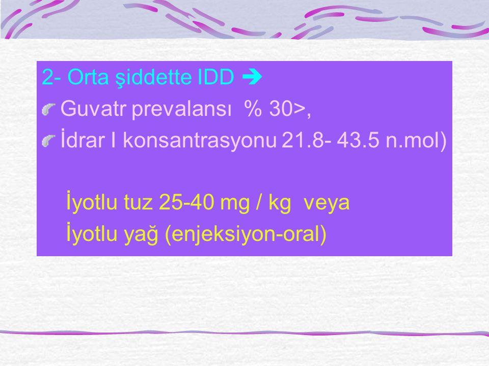 2- Orta şiddette IDD  Guvatr prevalansı % 30>, İdrar I konsantrasyonu 21.8- 43.5 n.mol) İyotlu tuz 25-40 mg / kg veya İyotlu yağ (enjeksiyon-oral)