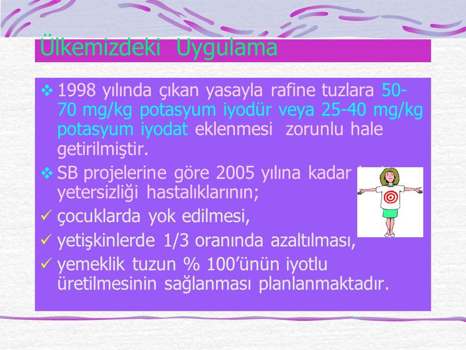 Ülkemizdeki Uygulama  1998 yılında çıkan yasayla rafine tuzlara 50- 70 mg/kg potasyum iyodür veya 25-40 mg/kg potasyum iyodat eklenmesi zorunlu hale getirilmiştir.