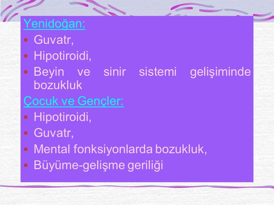 Yenidoğan:  Guvatr,  Hipotiroidi,  Beyin ve sinir sistemi gelişiminde bozukluk Çocuk ve Gençler:  Hipotiroidi,  Guvatr,  Mental fonksiyonlarda bozukluk,  Büyüme-gelişme geriliği