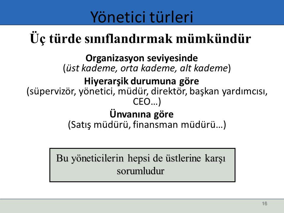 Yönetici türleri Organizasyon seviyesinde (üst kademe, orta kademe, alt kademe) Hiyerarşik durumuna göre (süpervizör, yönetici, müdür, direktör, başka