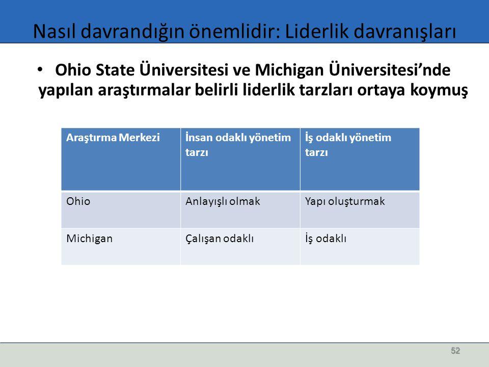 Nasıl davrandığın önemlidir: Liderlik davranışları Ohio State Üniversitesi ve Michigan Üniversitesi'nde yapılan araştırmalar belirli liderlik tarzları