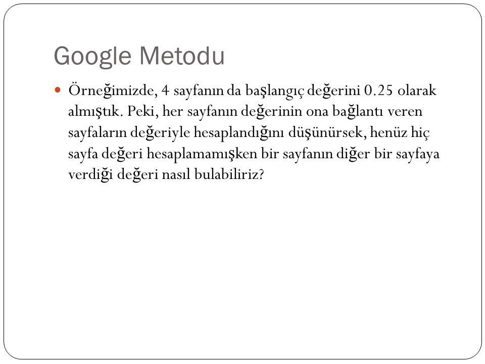 Google Metodu Örne ğ imizde, 4 sayfanın da ba ş langıç de ğ erini 0.25 olarak almı ş tık.