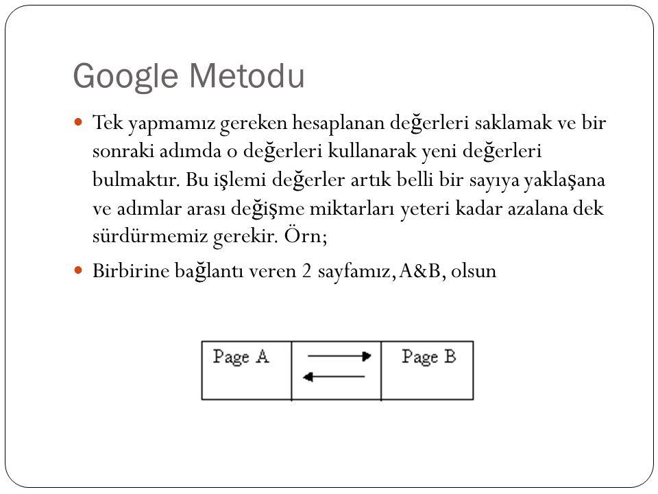 Google Metodu Tek yapmamız gereken hesaplanan de ğ erleri saklamak ve bir sonraki adımda o de ğ erleri kullanarak yeni de ğ erleri bulmaktır.