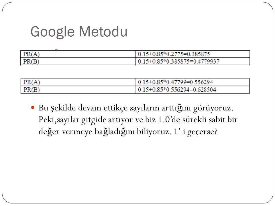 Google Metodu Bu ş ekilde devam ettikçe sayıların arttı ğ ını görüyoruz.