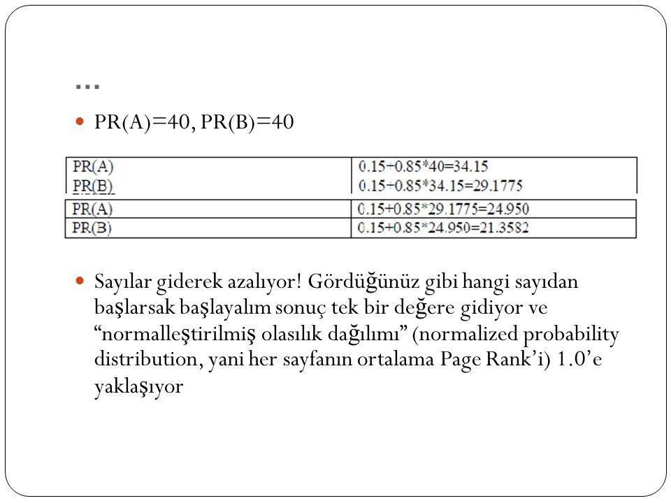 … PR(A)=40, PR(B)=40 Sayılar giderek azalıyor.