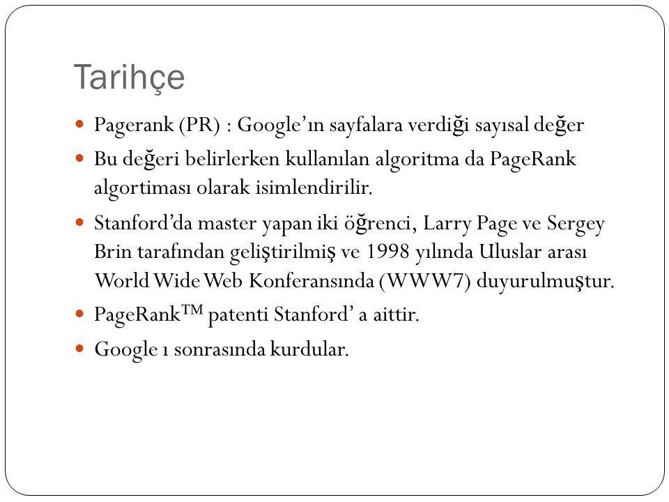 Tarihçe Pagerank (PR) : Google'ın sayfalara verdi ğ i sayısal de ğ er Bu de ğ eri belirlerken kullanılan algoritma da PageRank algortiması olarak isimlendirilir.
