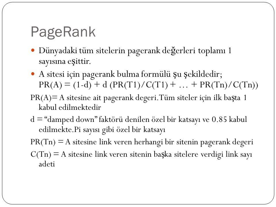 PageRank Sen bana link ver ben sana link vereyim mantı ğ ının incelemesi d= 0.85 PR(A) = (1 – d) + d*(PR(B)/C(Tn)) PR(B) = (1 – d) + d*(PR(A)/C(Tn)) Ancak, bana link veren site, çok fazla yere de link veriyorsa, formül gere ğ i verilen ba ğ lantının anlamı da kalmıyor.