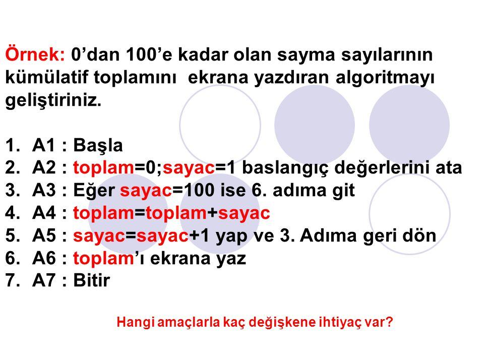 Örnek: 0'dan 100'e kadar olan sayma sayılarının kümülatif toplamını ekrana yazdıran algoritmayı geliştiriniz. 1.A1 : Başla 2.A2 : toplam=0;sayac=1 bas