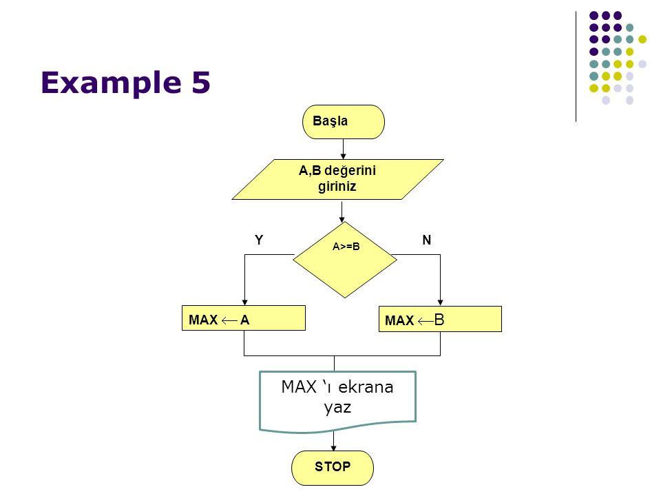 Example 5 MAX  A STOP YN Başla A,B değerini giriniz MAX  B A>=B MAX 'ı ekrana yaz