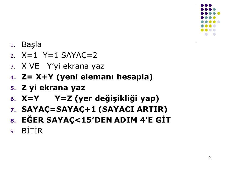 1. Başla 2. X=1 Y=1 SAYAÇ=2 3. X VE Y'yi ekrana yaz 4. Z= X+Y (yeni elemanı hesapla) 5. Z yi ekrana yaz 6. X=Y Y=Z (yer değişikliği yap) 7. SAYAÇ=SAYA