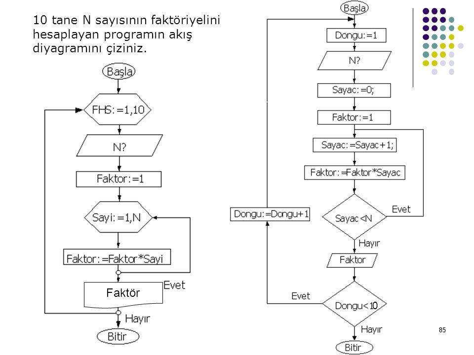85 10 tane N sayısının faktöriyelini hesaplayan programın akış diyagramını çiziniz. 0 Faktör