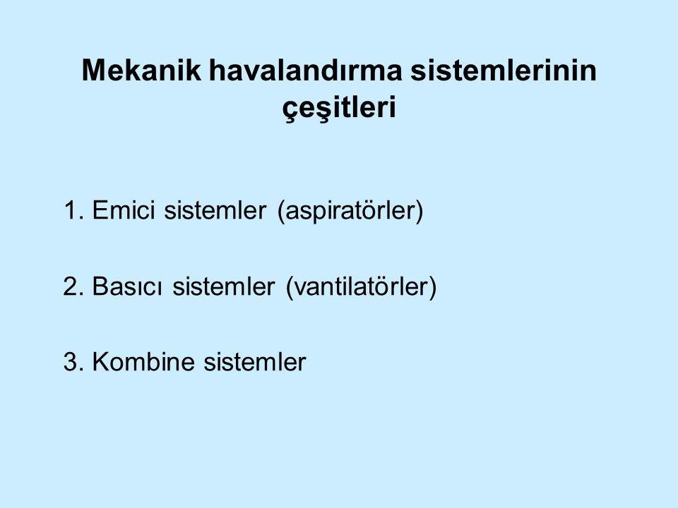 Mekanik havalandırma sistemlerinin çeşitleri 1. Emici sistemler (aspiratörler) 2. Basıcı sistemler (vantilatörler) 3. Kombine sistemler