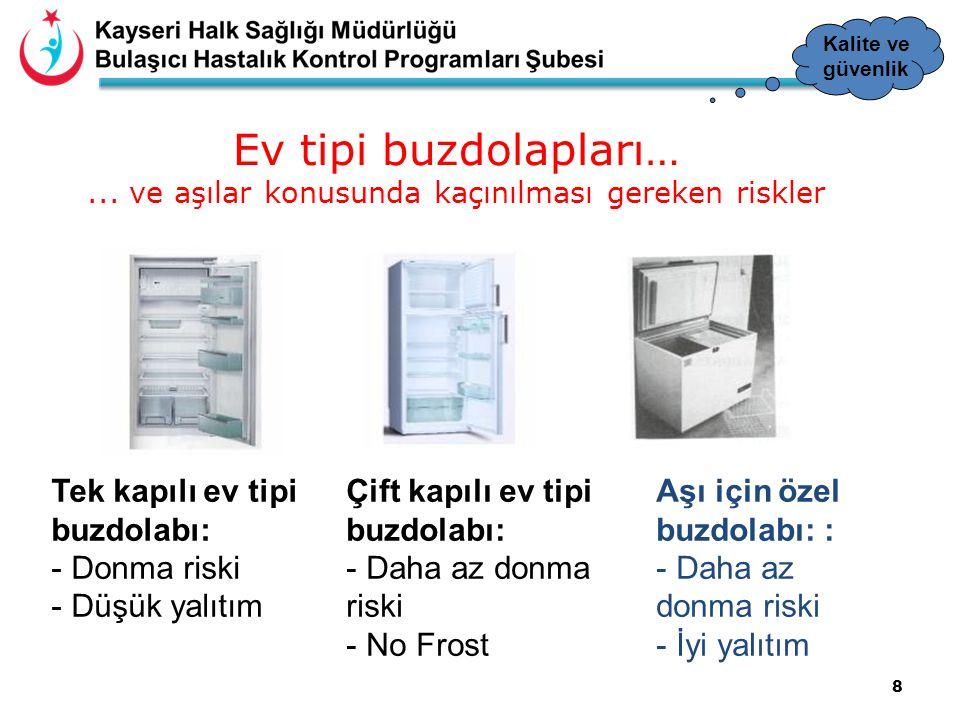8 Ev tipi buzdolapları…... ve aşılar konusunda kaçınılması gereken riskler Kalite ve güvenlik Tek kapılı ev tipi buzdolabı: - Donma riski - Düşük yalı