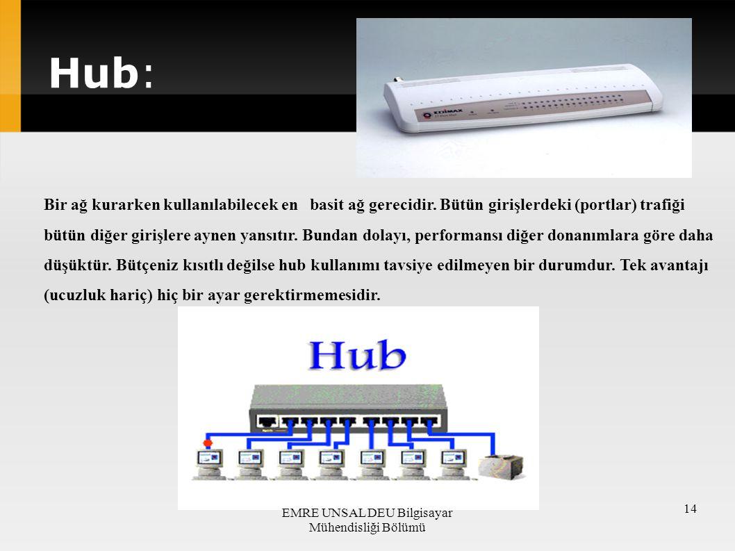 Bir ağ kurarken kullanılabilecek en basit ağ gerecidir. Bütün girişlerdeki (portlar) trafiği bütün diğer girişlere aynen yansıtır. Bundan dolayı, perf