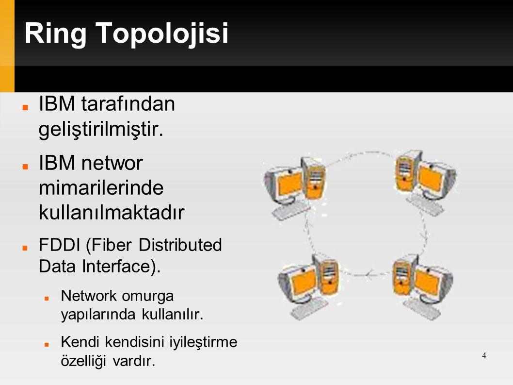 Ring Topolojisi IBM tarafından geliştirilmiştir. IBM networ mimarilerinde kullanılmaktadır FDDI (Fiber Distributed Data Interface). Network omurga yap