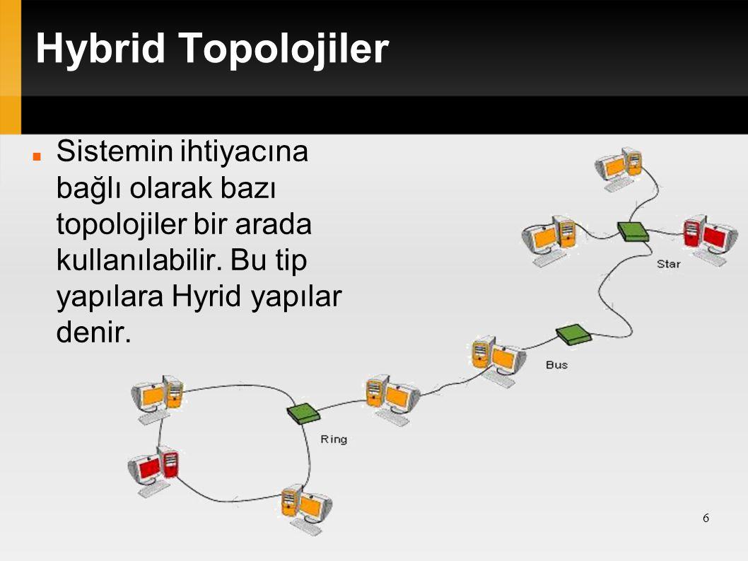Hybrid Topolojiler Sistemin ihtiyacına bağlı olarak bazı topolojiler bir arada kullanılabilir. Bu tip yapılara Hyrid yapılar denir. 6