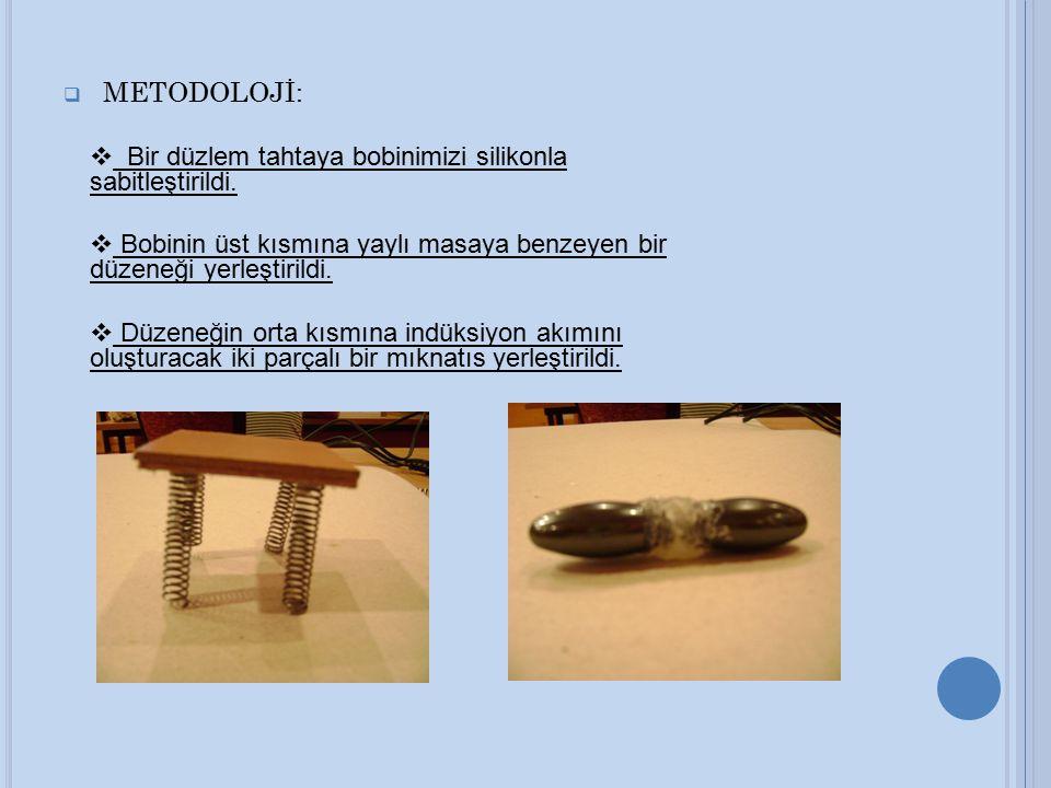  METODOLOJİ:  Bir düzlem tahtaya bobinimizi silikonla sabitleştirildi.  Bobinin üst kısmına yaylı masaya benzeyen bir düzeneği yerleştirildi.  Düz