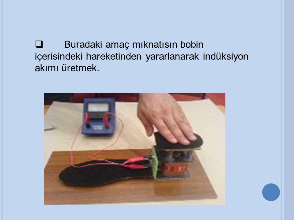  Buradaki amaç mıknatısın bobin içerisindeki hareketinden yararlanarak indüksiyon akımı üretmek.