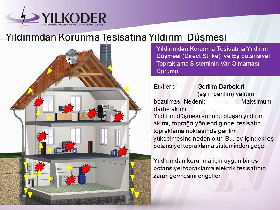 Yapılarda aşırı gerilim önleyici sistem kurulumu Planlama Örneği 1) Requirement class to DIN VDE 0675 Part 6.