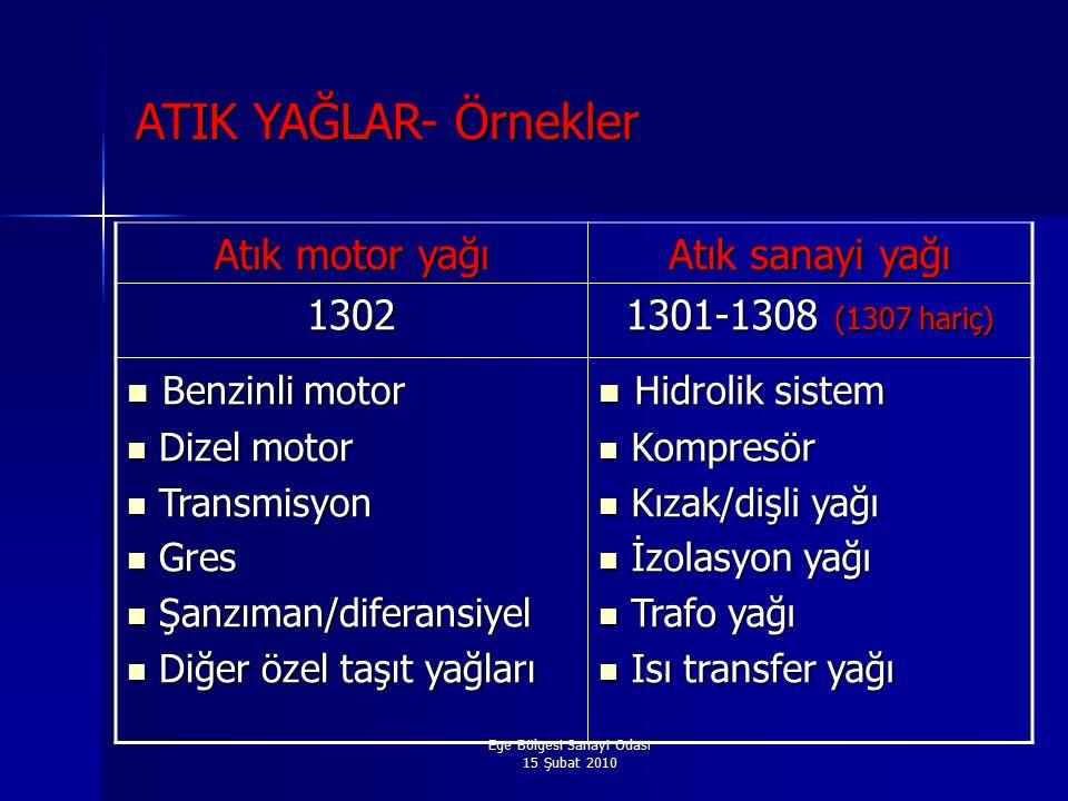 Ege Bölgesi Sanayi Odası 15 Şubat 2010 Atık motor yağı Atık sanayi yağı 1302 1301-1308 (1307 hariç) Benzinli motor Benzinli motor Dizel motor Dizel motor Transmisyon Transmisyon Gres Gres Şanzıman/diferansiyel Şanzıman/diferansiyel Diğer özel taşıt yağları Diğer özel taşıt yağları Hidrolik sistem Hidrolik sistem Kompresör Kompresör Kızak/dişli yağı Kızak/dişli yağı İzolasyon yağı İzolasyon yağı Trafo yağı Trafo yağı Isı transfer yağı Isı transfer yağı ATIK YAĞLAR- Örnekler