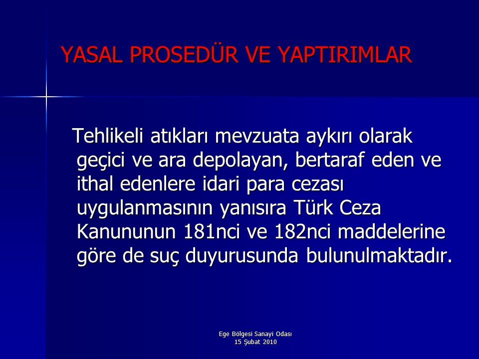 Ege Bölgesi Sanayi Odası 15 Şubat 2010 YASAL PROSEDÜR VE YAPTIRIMLAR Tehlikeli atıkları mevzuata aykırı olarak geçici ve ara depolayan, bertaraf eden ve ithal edenlere idari para cezası uygulanmasının yanısıra Türk Ceza Kanununun 181nci ve 182nci maddelerine göre de suç duyurusunda bulunulmaktadır.