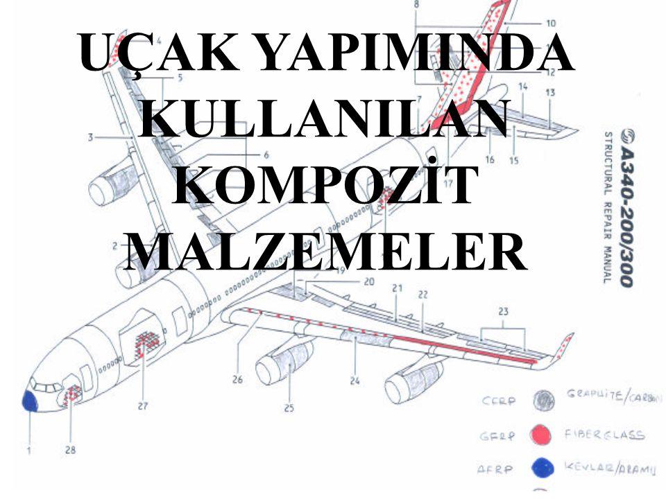 UÇAK YAPIMINDA KULLANILAN KOMPOZİT MALZEMELER