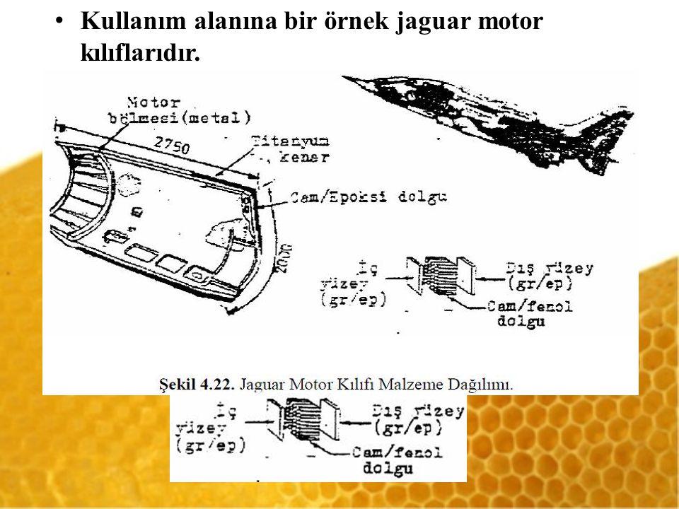 Kullanım alanına bir örnek jaguar motor kılıflarıdır.