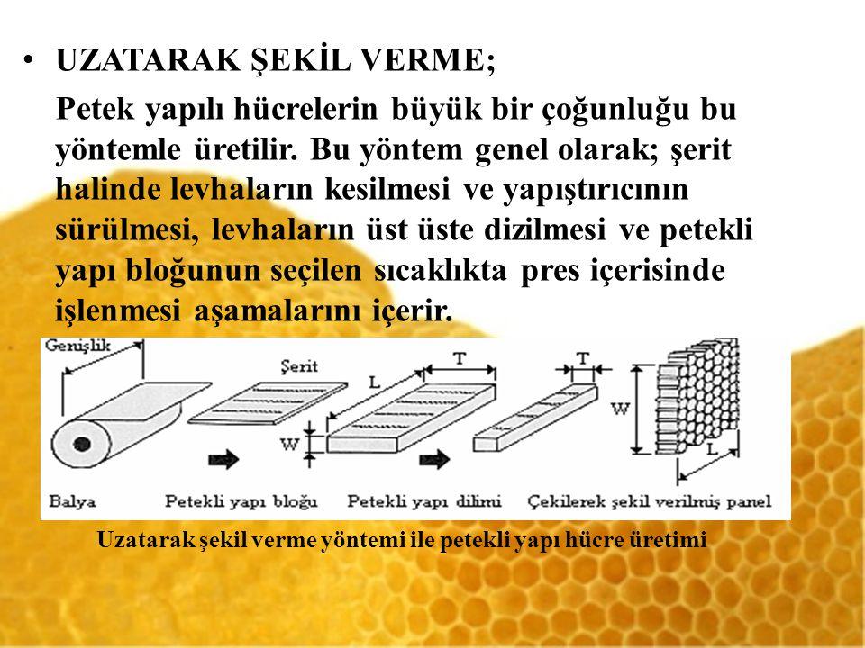 UZATARAK ŞEKİL VERME; Petek yapılı hücrelerin büyük bir çoğunluğu bu yöntemle üretilir. Bu yöntem genel olarak; şerit halinde levhaların kesilmesi ve