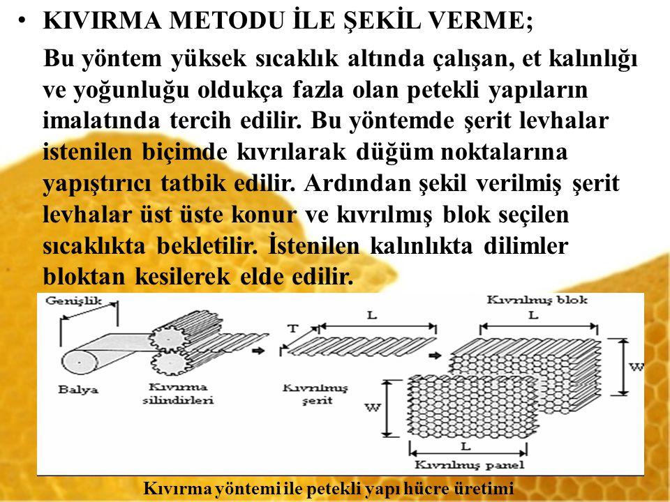 KIVIRMA METODU İLE ŞEKİL VERME; Bu yöntem yüksek sıcaklık altında çalışan, et kalınlığı ve yoğunluğu oldukça fazla olan petekli yapıların imalatında t