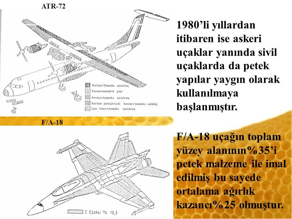 F/A-18 ATR-72 F/A-18 uçağın toplam yüzey alanının%35'i petek malzeme ile imal edilmiş bu sayede ortalama ağırlık kazancı%25 olmuştur. 1980'li yıllarda
