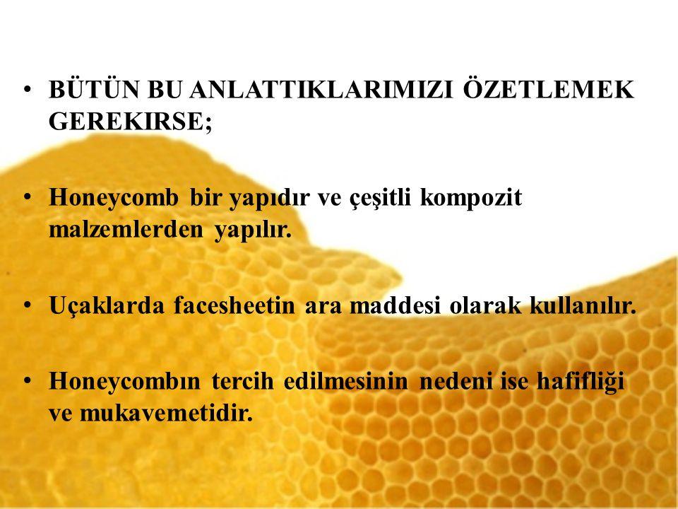 BÜTÜN BU ANLATTIKLARIMIZI ÖZETLEMEK GEREKIRSE; Honeycomb bir yapıdır ve çeşitli kompozit malzemlerden yapılır.