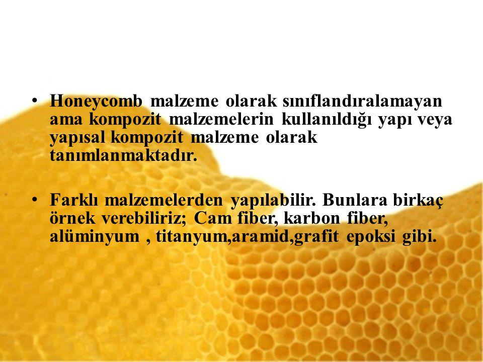 Honeycomb malzeme olarak sınıflandıralamayan ama kompozit malzemelerin kullanıldığı yapı veya yapısal kompozit malzeme olarak tanımlanmaktadır. Farklı