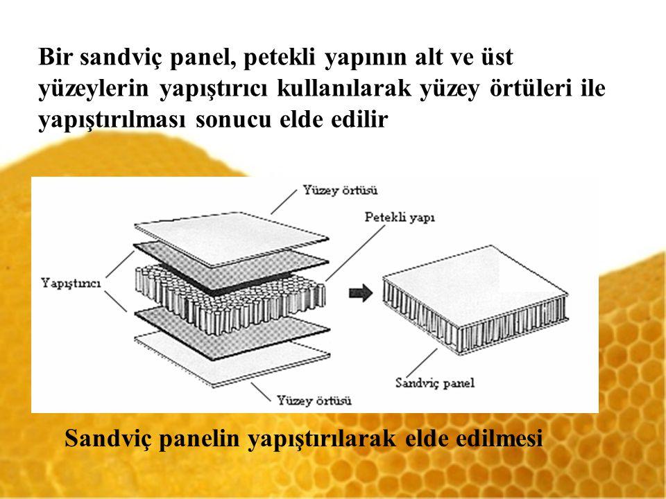 Sandviç panelin yapıştırılarak elde edilmesi Bir sandviç panel, petekli yapının alt ve üst yüzeylerin yapıştırıcı kullanılarak yüzey örtüleri ile yapı