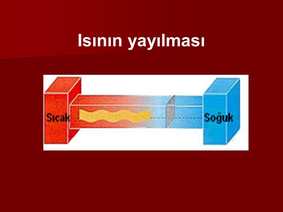 Işı enerjisi 3 farklı şekilde hareket edebilmektedir.