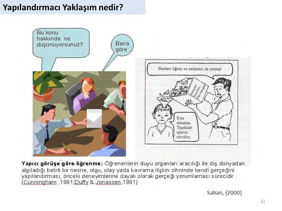 Saban, (2000) Yapılandırmacı Yaklaşım nedir? 22