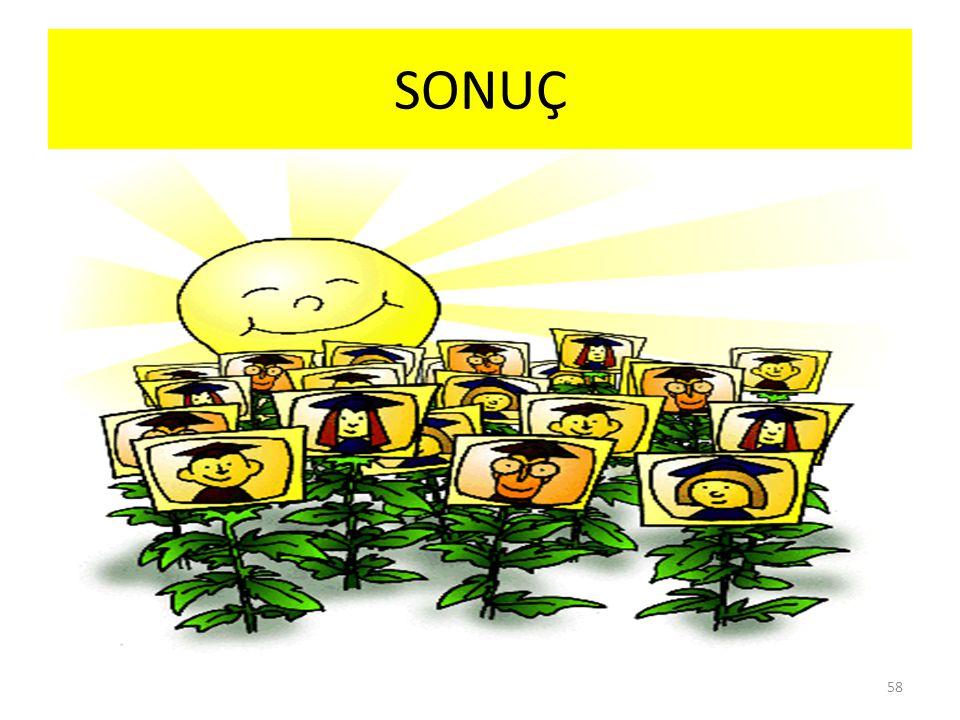 SONUÇ 58