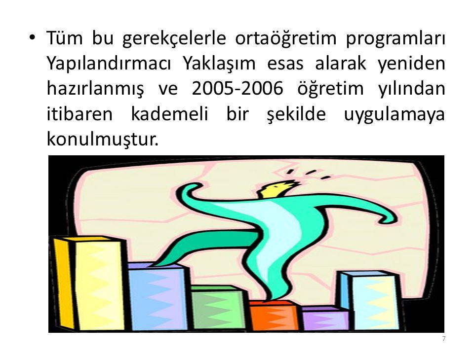 Tüm bu gerekçelerle ortaöğretim programları Yapılandırmacı Yaklaşım esas alarak yeniden hazırlanmış ve 2005-2006 öğretim yılından itibaren kademeli bi
