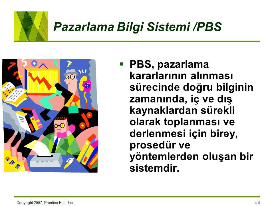 Copyright 2007, Prentice Hall, Inc.4-4 Pazarlama Bilgi Sistemi /PBS  PBS, pazarlama kararlarının alınması sürecinde doğru bilginin zamanında, iç ve d