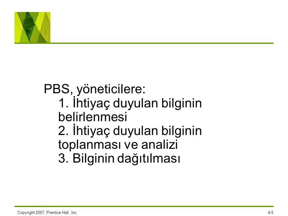Copyright 2007, Prentice Hall, Inc.4-5 PBS, yöneticilere: 1. İhtiyaç duyulan bilginin belirlenmesi 2. İhtiyaç duyulan bilginin toplanması ve analizi 3