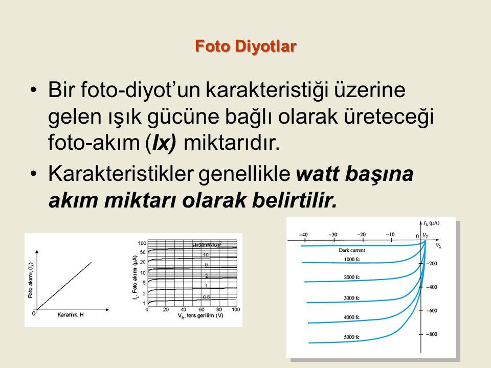 Foto Diyotlar Bir foto-diyot'un karakteristiği üzerine gelen ışık gücüne bağlı olarak üreteceği foto-akım (Ix) miktarıdır. Karakteristikler genellikle