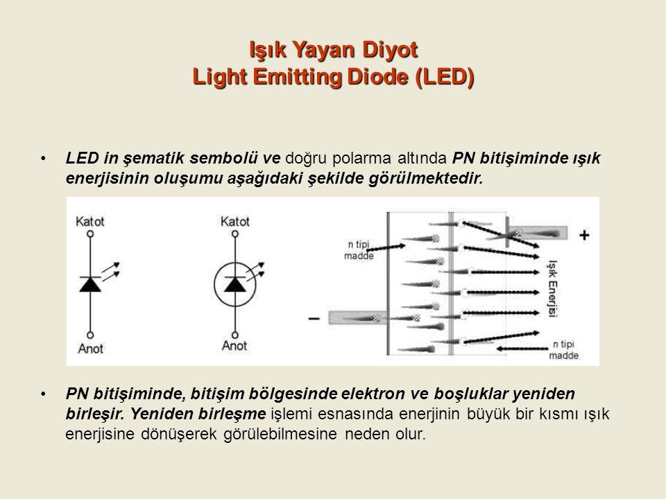 Işık Yayan Diyot Light Emitting Diode (LED) LED in şematik sembolü ve doğru polarma altında PN bitişiminde ışık enerjisinin oluşumu aşağıdaki şekilde