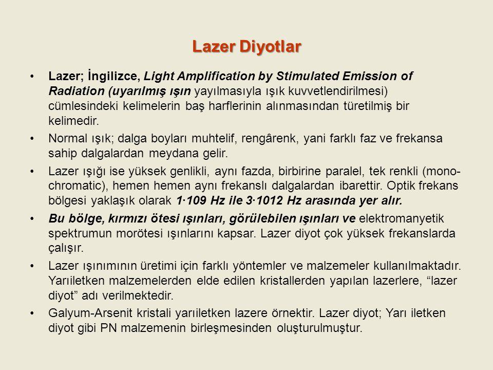 Lazer Diyotlar Lazer; İngilizce, Light Amplification by Stimulated Emission of Radiation (uyarılmış ışın yayılmasıyla ışık kuvvetlendirilmesi) cümlesi