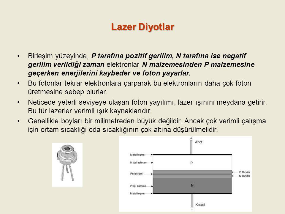 Lazer Diyotlar Birleşim yüzeyinde, P tarafına pozitif gerilim, N tarafına ise negatif gerilim verildiği zaman elektronlar N malzemesinden P malzemesin